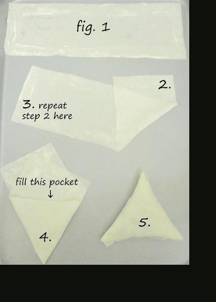 Illustration of samosa folding in 5 steps.