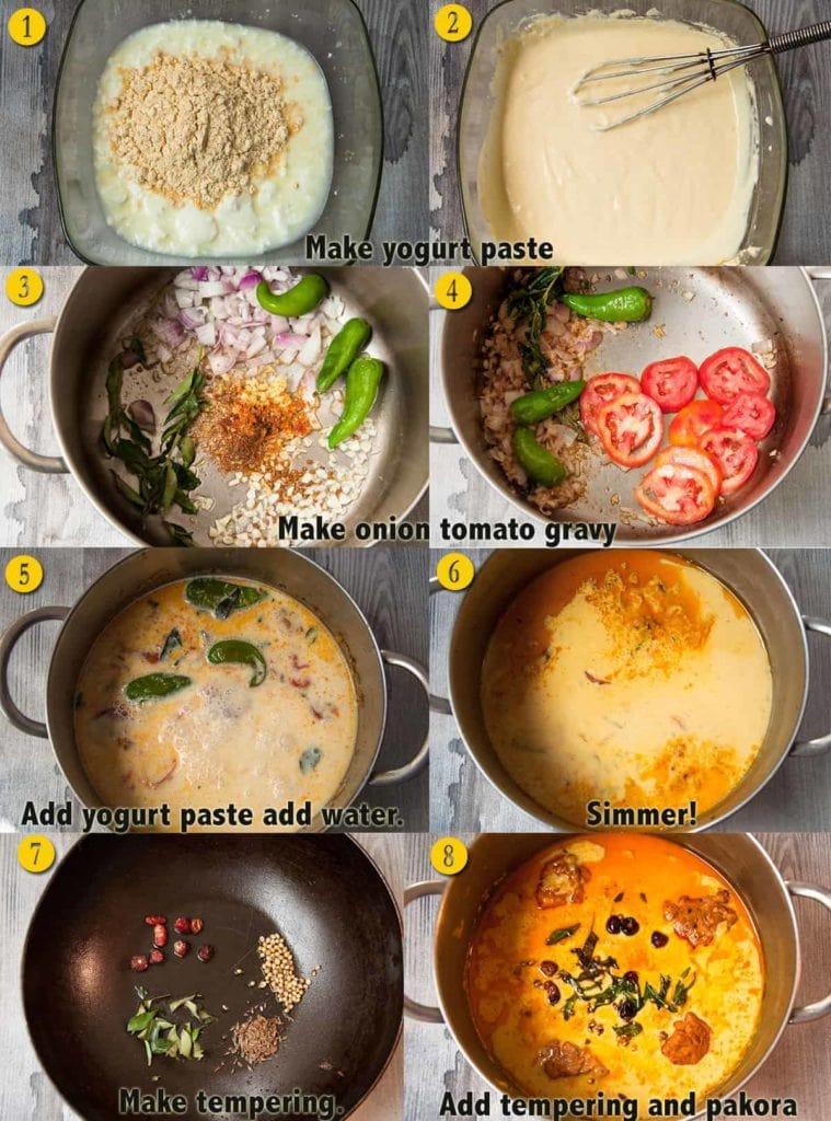 Steps To make Kadhi.